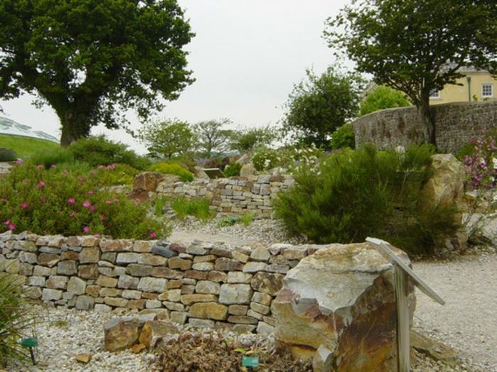 Moderner Garten Kies : modernegärtengestaltengartenmitkies