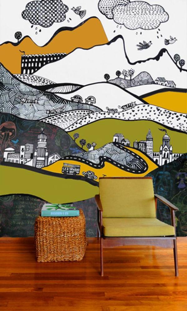 Wandbild Malen Mit Beamer : Malen Sie selber coole Wandbilder in Ihrem Zimmer!