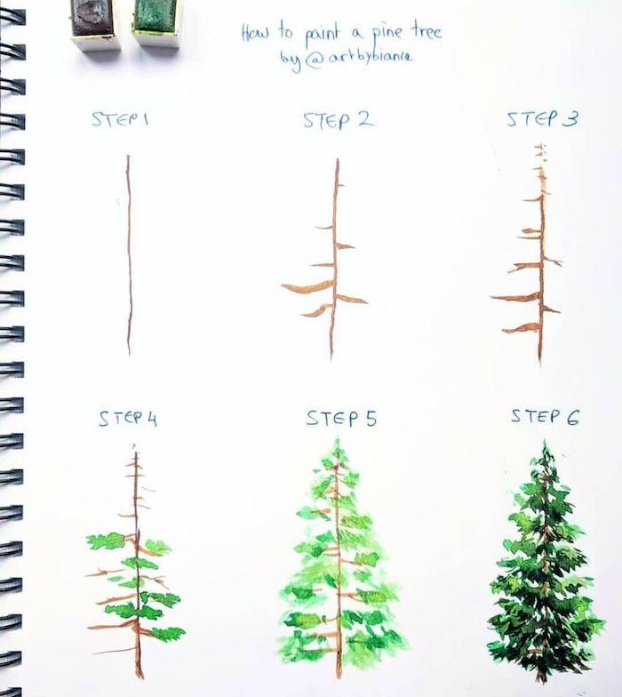 Wie malt man einen Tannenbaum, Anleitung in sechs einfachen Schritten, malen mit Aquarellfarben