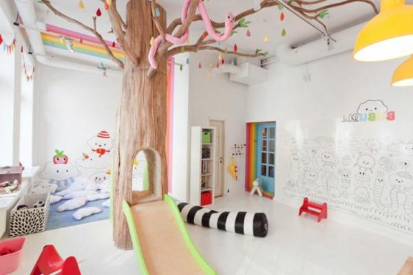 Indoorspielplatz erstaunliche ideen zur inspiration for Ideen zur zimmergestaltung