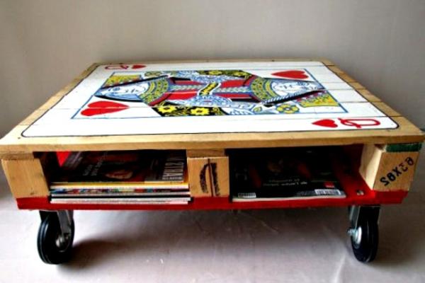 Tisch aus europaletten 25 sehr sch ne bilder for Rolltisch wohnzimmer