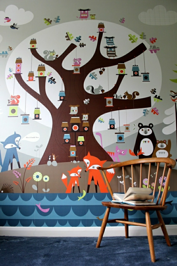 Tapeten Ideen Wandgestaltung : -tapeten-kinderzimmer-wandgestaltung-kinderzimmer-ideen-kinderzimmer
