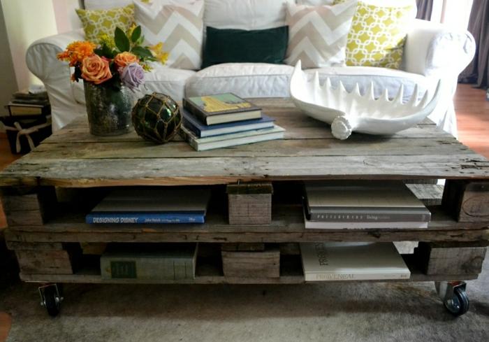 paletten ideen wohnzimmer: wohnzimmer-gestalten-wohnzimmer-ideen-wohnzimmer-einrichten-paletten