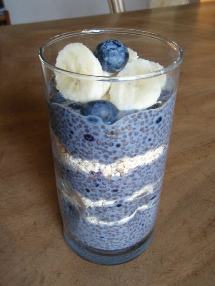 gesundes-Frühstück-Rohkost-Blaubeeren-Banane-Haferflocken