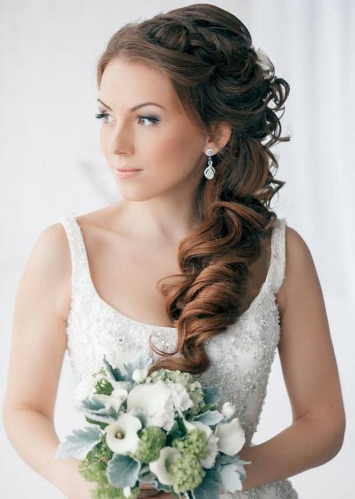 Mittel russische Braut Forum Werbung