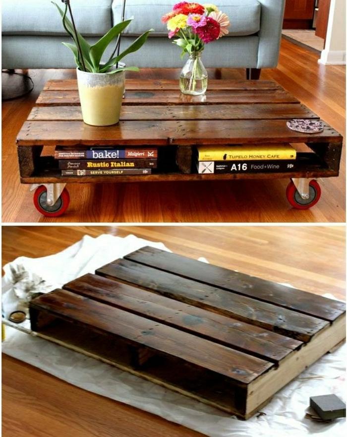 Paletten Ideen Wohnzimmer Einrichten Tisch