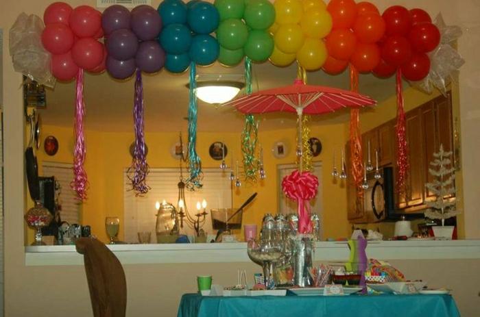 Geburtstagsparty Ideen Die Richtig Lust Auf Feier Machen