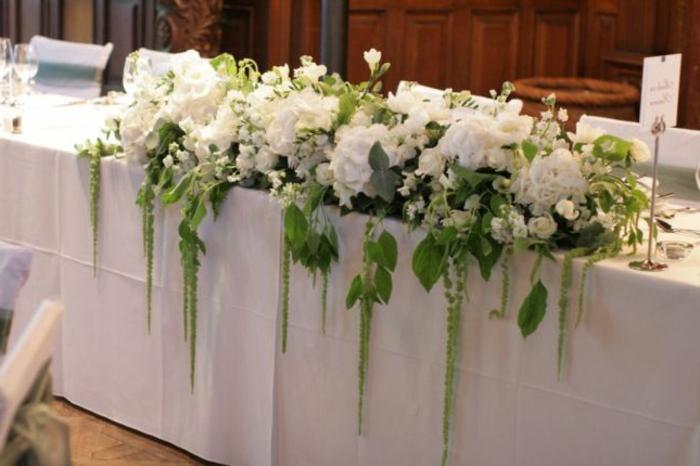 Attraktiv Tischdeko Blumen Hochzeit Dj53 Startupjobsfa
