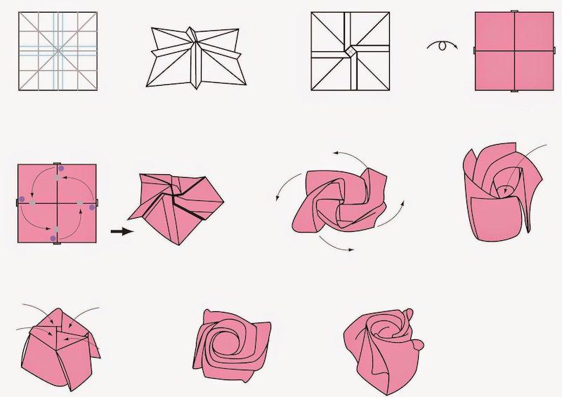 rose aus papier basteln vorlage eine rose falten