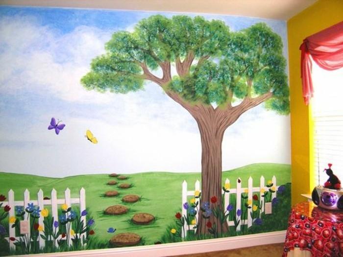 Beste Winnie Pooh Kinderzimmer Sammlung Von Wohndesign Ideen