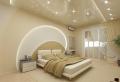 Deckenleuchte Schlafzimmer – Licht vor Schlaf