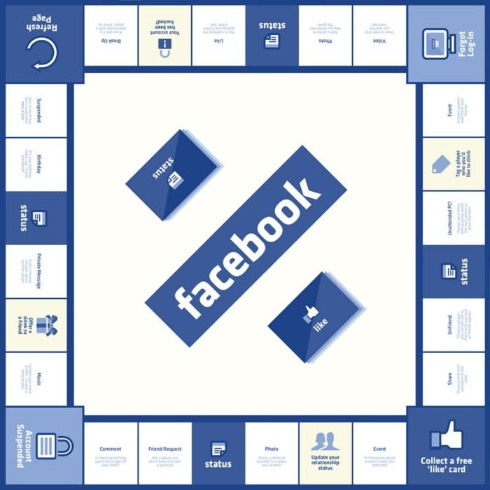 neue-Brettspiele-ganz-von-Wörtern-aus-Facebook