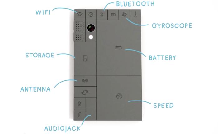 günstige-smartphones-die-modulen-eines-phonebloks