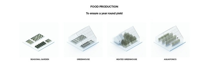 utopisch-möglichkeiten-für-das-essen-resized