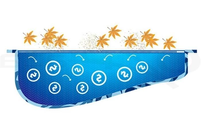 poolabdeckung-schwimmbadabdeckung-und-solarfolie