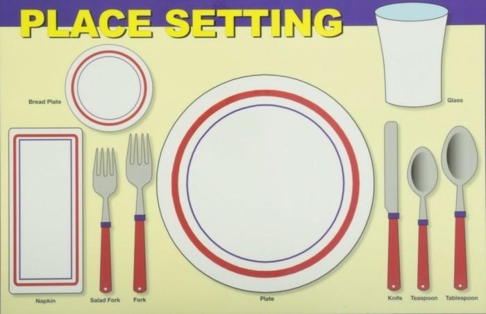 Tische-eindecken-die-Reihenfolge-des-Geschirrs