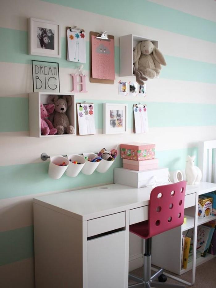 Kinderzimmer farben fur madchen ~ Ihr Traumhaus Ideen