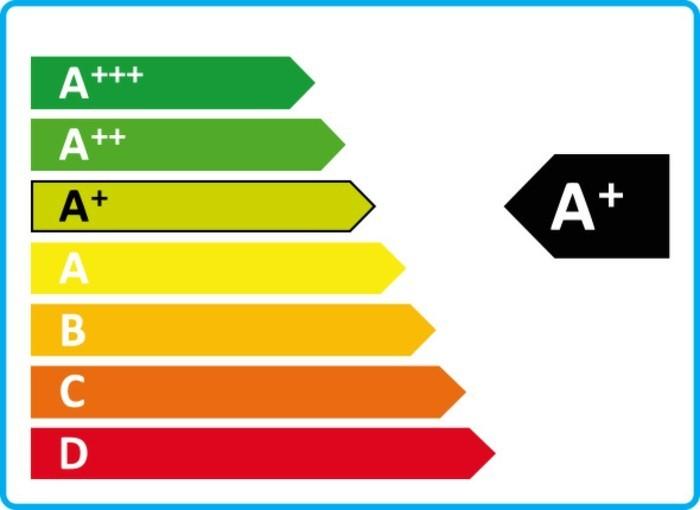 energieklassen-bei-elektrogeraten-energieeffizienzklasse-verpackung-resized
