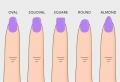 Schöne Fingernägel für jeden Anlass