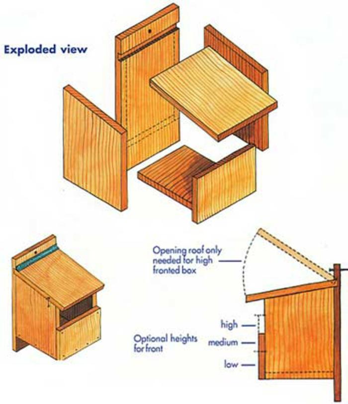 Nistkäasten selber bauen: Vogelhaus aus Holz