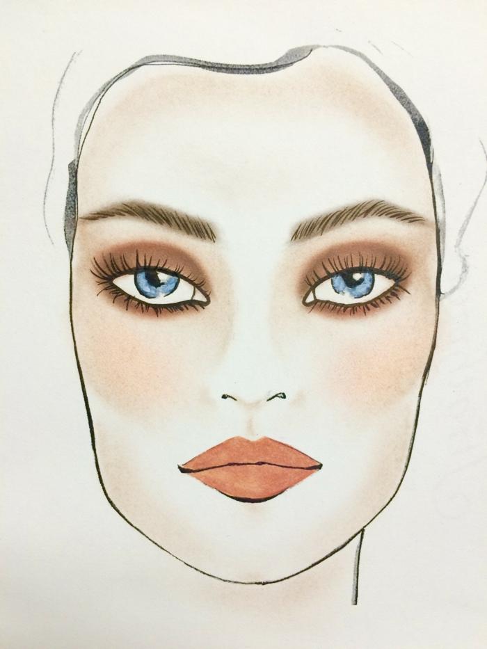 perfektes make up wird nur dann geschafft wenn man einen konzept im zuvor hat plan malen