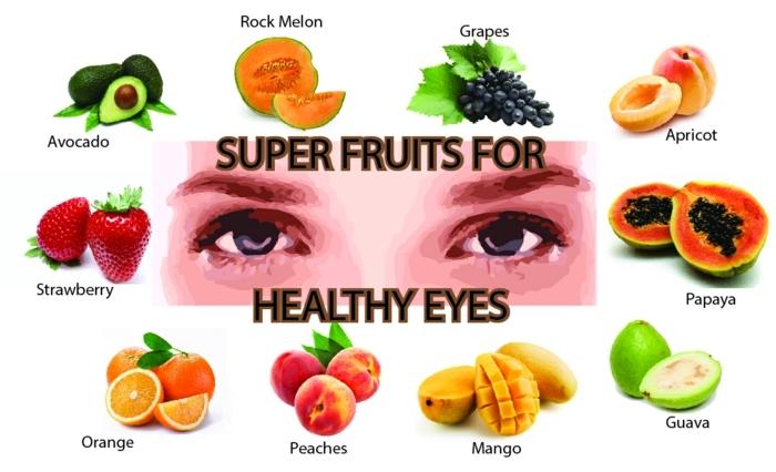 was bedeuten braune augen superfrüchte für die gesunde augen vitamine und minerale einnehmen