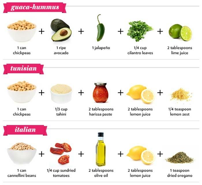 kichererbsen zubereiten auf drei verschiedenen varianten ideen für koch oder köchin einfache soße