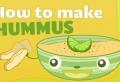 11 Hummus Rezept Ideen für Ihre balancierte Diät