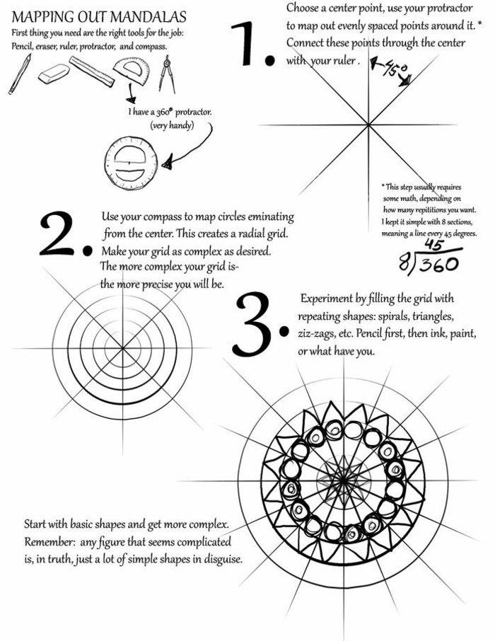 Mandala, Schritt-für-Schritt Anleitung, Anleitung auf Englisch, Instrumente zum Zeichnen, Lineal, Winkelmesser, Zirkel
