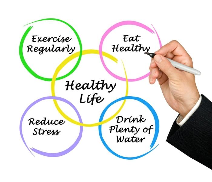 natürliche appetitzügler essentielle prinzipien des gesunden lifestyles kein stress gesundes essen guter schlaf sport