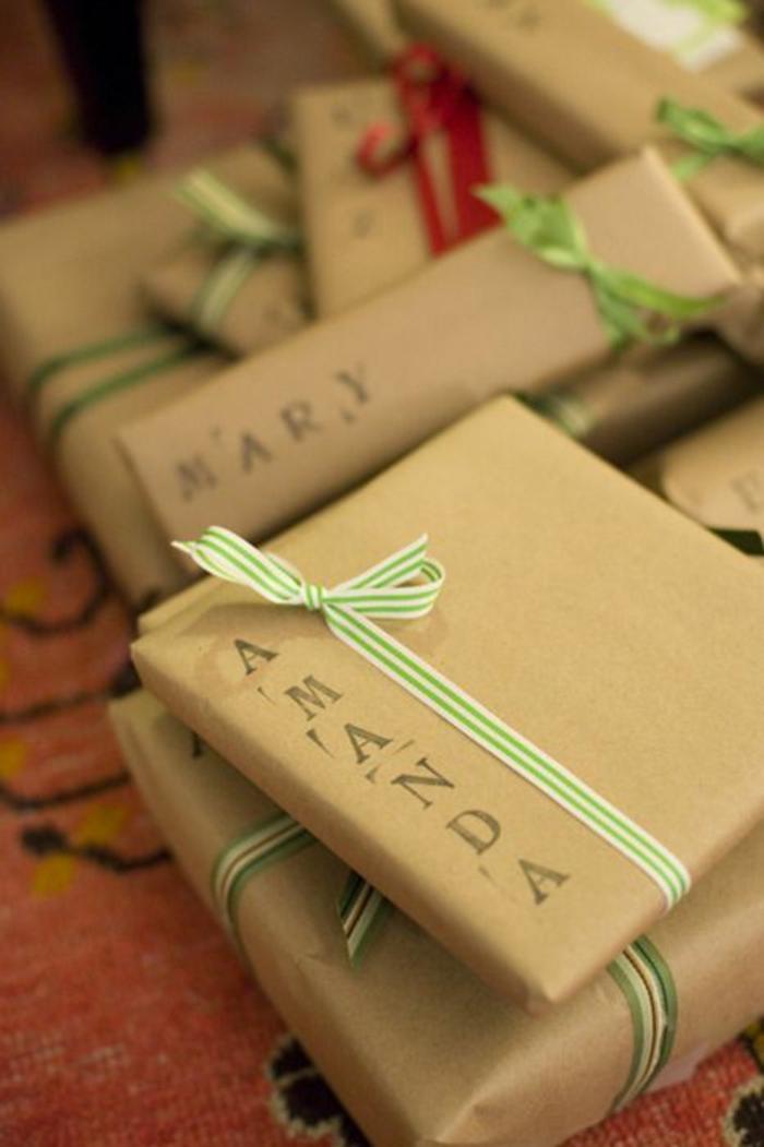 die Namen der Personen, denen das Geschenk gehört drucken - Geschenke schön verpacken