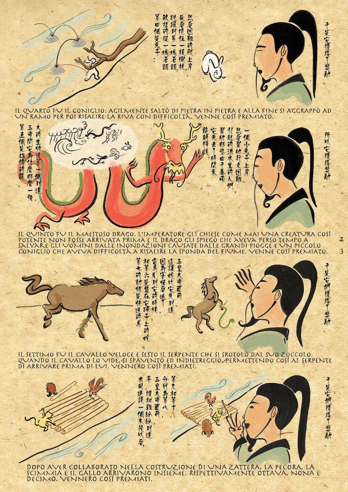 Chinesisches Sternzeichen, die Legende mit Buddha und die zwölf Tierkreiszeichen