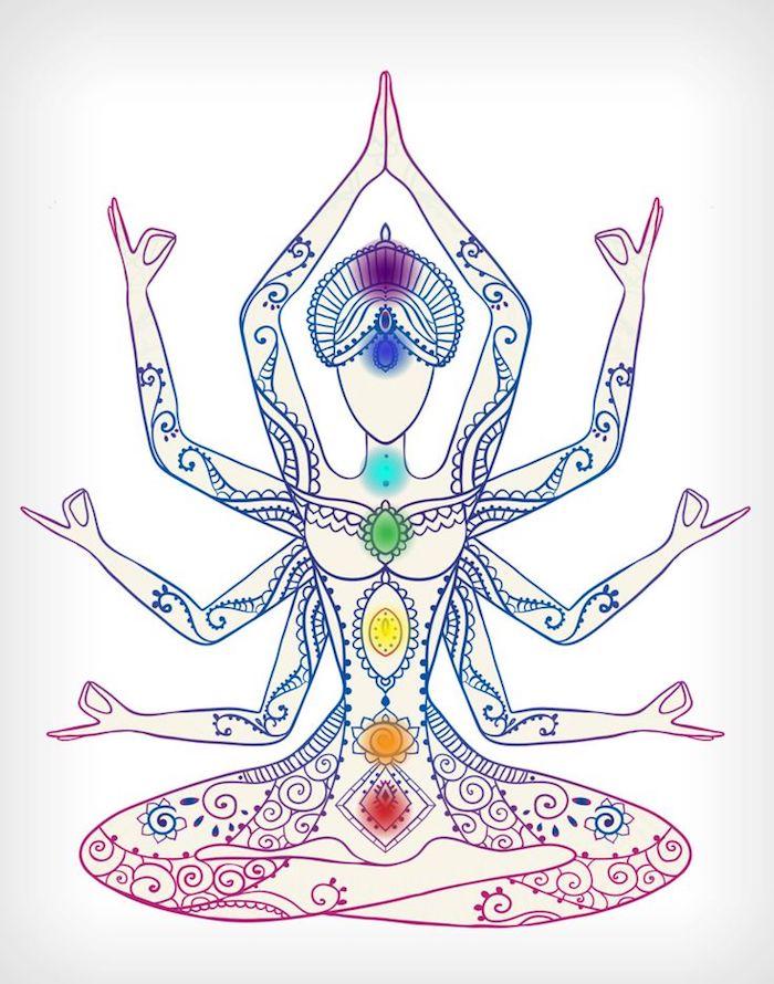 meditierende Frau, Spiral-Motive, die Farben der Chakren, Blumenmotive