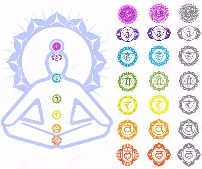 Meditation, Chakren, Chakrenfarben, Chakra-Symbole