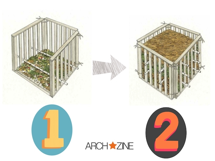 so kann jeder von uns seinen eigenen komposter selber bauen - hier zeigen wir ihnen eine tolle bauanleitung in einigen schritten