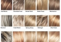 Welche Haarfarbe passt zu mir und wie erfahre ich das?