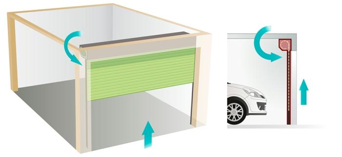 Schließweise eines Rolltores, Ratgeber für Rolltore, vielseitige, komfortable und schützende Lösung