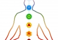Yoga für Anfänger für perfekt modellierten Körper
