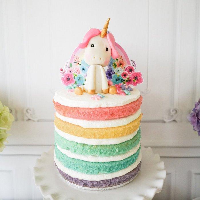 zum thema einhorn kuchen deko - eine regenbogenfarbene einhorn torte mit einem kleinen baby einhorn mit einer langen pinken mähne und mit einem kleinen goldenen horn und schwarzen augen - torte und pinke und blaue blumen