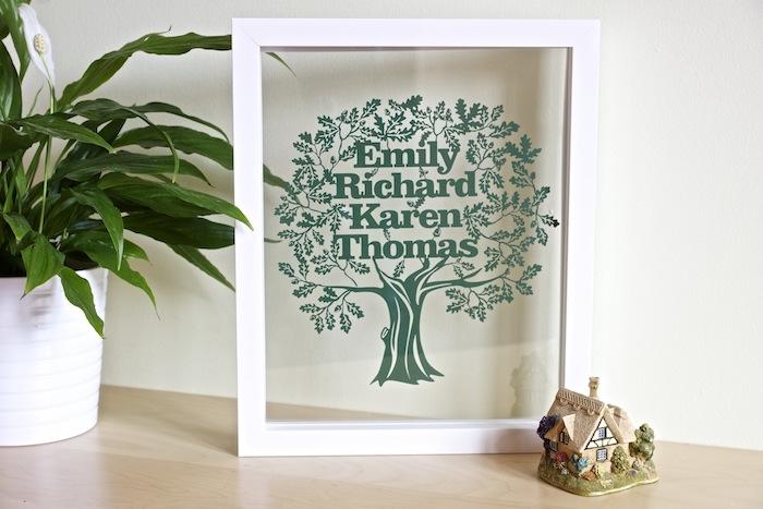 Weihnachtsgeschenke für Eltern - ein Stammbaum mit den Namen der Kinder in grüner Farbe mit weißen Rahmen