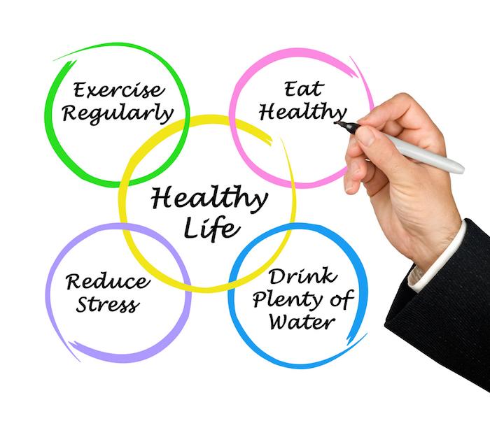 schritte zum gesunden leben lebensweise zufriedenheit leben genießen trainieren stress abbauen viel wasser trinken gesunde ernährung diät