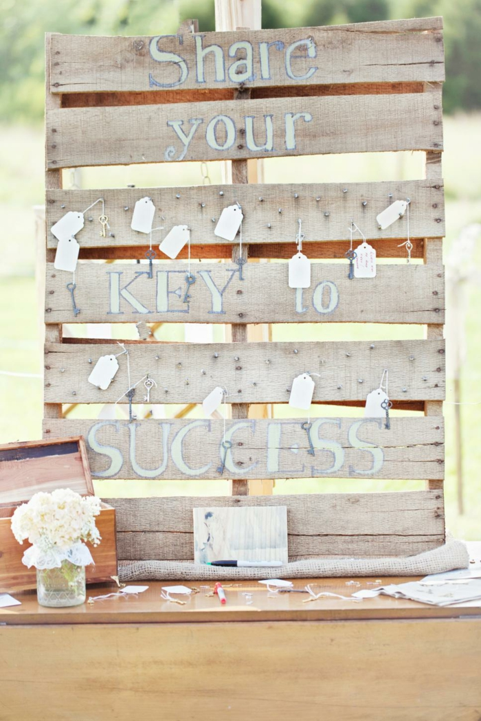 Tolle Alternative zum klassischen Hochzeitsgästebuch, Schlüsel zum Erfolg und kleine Anhänger mit Botschaften