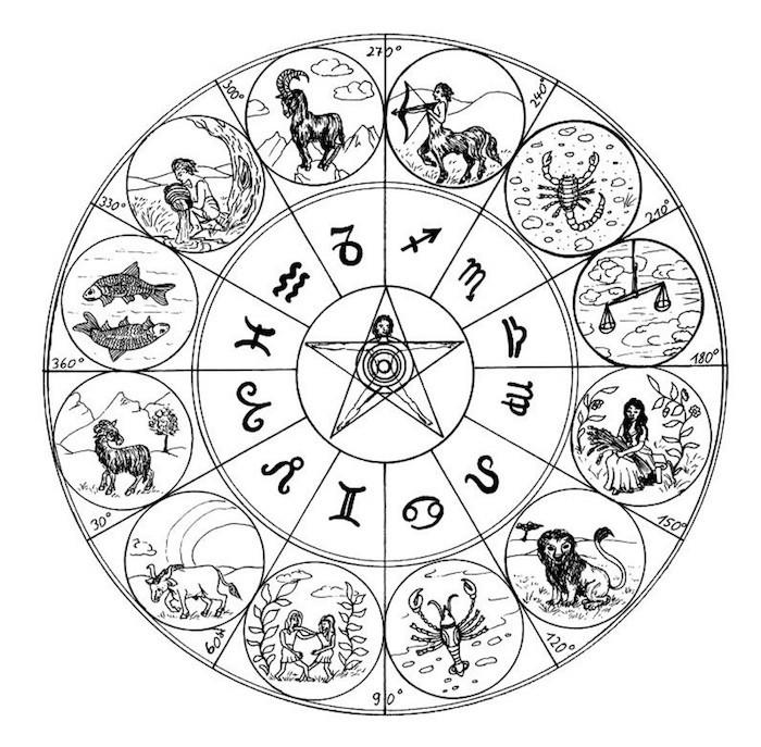 sternzeichen symbole vorlagen und ideen zur coolen gestaltung eines tattoos stern in der mitte des ringes