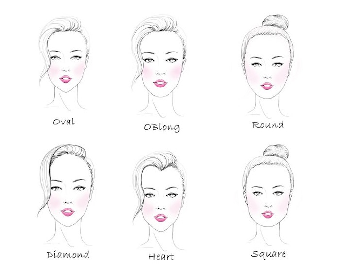 Welcher Haarschnitt Passt Zu Mir Women Blog