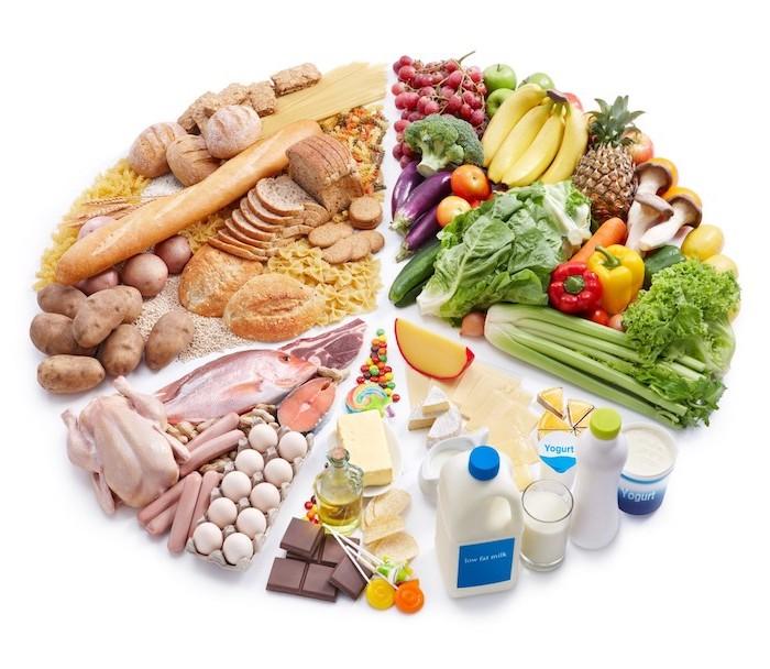 gesunde ernährung abnehmen, brot, kartoffel, verschiedene vitamine, milchprodukte, gemüse und obst