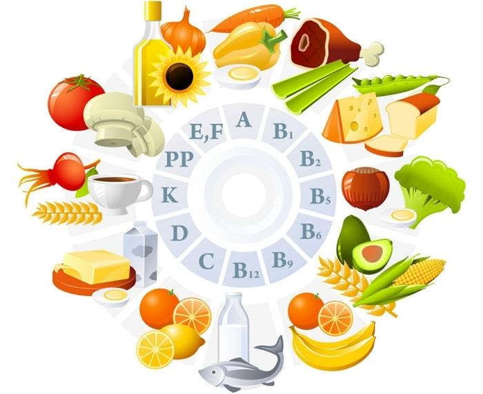 abnehmen ohne diät, vitamine, mineralien, viele naturprodukten. bio, bioprodukte, getreide, obst, gemüse