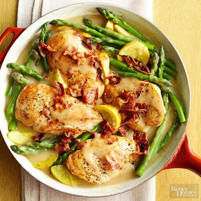 wie nehme ich schnell ab, eine leckere speise, die hähnchen, spargel, zitrone inkludiert, alles in der pfanne