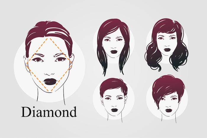 welcher haarschnitt passt zu mir, diamant gesichtsform, frisur für diamantenförmiges gesicht