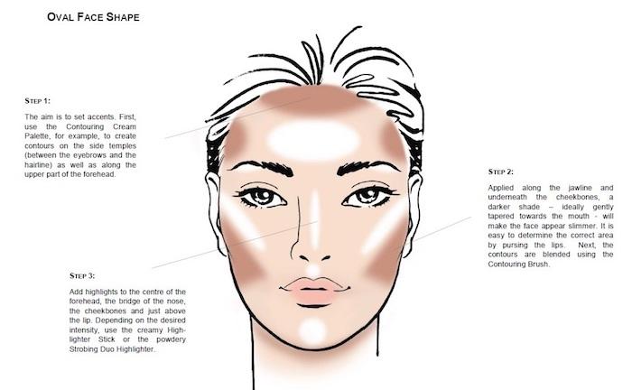 natürliches make up, ovales gesicht konturieren, frauengesicht, foundantion und highlighter auftragen