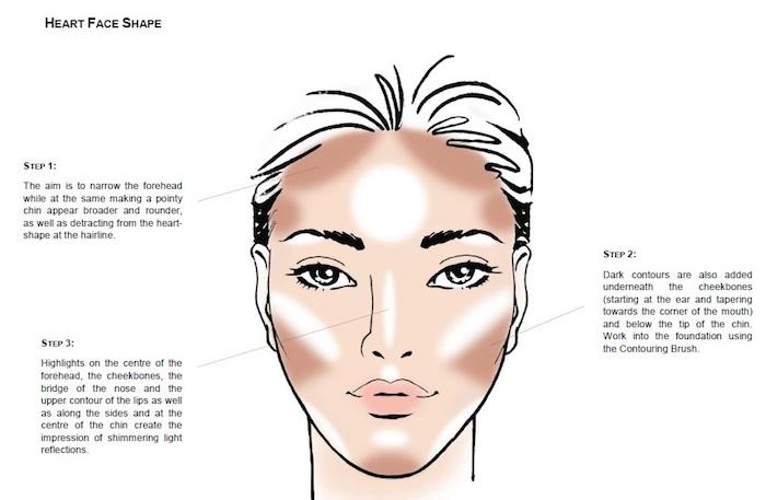 richtig schminken, herzförmiges gesicht konturieren, frauengesicht, gesichtsform